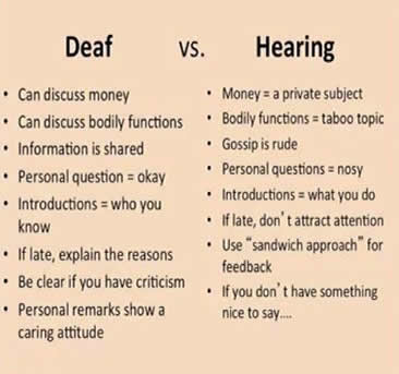 deaf culture versus deaf community essay Deaf culture essays is a small collection of poetry bringing to life some of the heart-wrenching feelings and emotions many children of the deaf community.