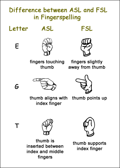 difference between asl and fsl filipino deaf from the eyes of a