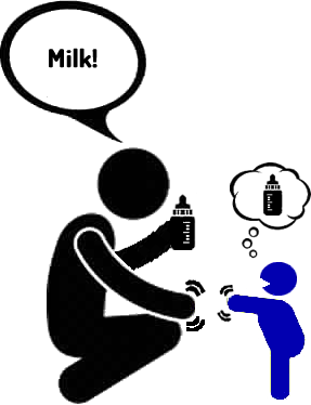 Stick figure of a parent teaching his deaf child the sign for milk